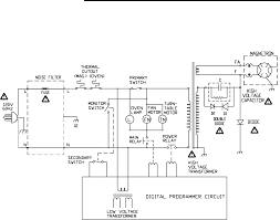similiar microwave oven schematic keywords microwave oven circuit diagram likewise microwave oven schematic