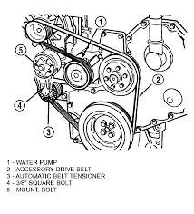 Dodge sprinter serpentine belt diagram
