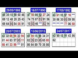 kalyan chart 2010 to 2017 kalyan 02 04 2019 lucky number sattamatka kalyan fix jodi