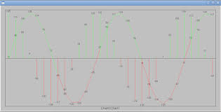Fl_chart Example C Tester For Mt4