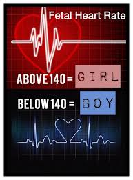 Fetal Heart Rate Chart Gender Heart Rate Gender Prediction Baby Gender Prediction