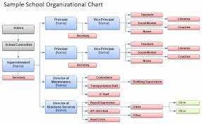 Organizational Charts Lessons Tes Teach