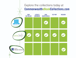 Mmhs My Chart Commonwealth Ebook Collections Mmhs Janice M Mills