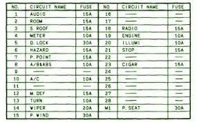 fuse box car wiring diagram page 421 1999 mazda 626 joint fuse box diagram