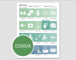 C Section Birth Plan Aegean Personalized C Section Birth Plan Customized Cesarean Visual Birth Plan Birth Printable The Birth Plan Co