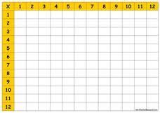 Blank Multiplication Chart Video For 3rd 5th Grade