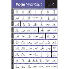 Fitness Yoga Workout Exercise Strength Training Chart