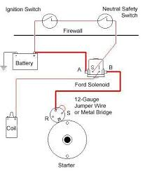 wiring diagrams ford starter solenoid the wiring diagram gm starter solenoid wiring diagram nilza wiring diagram