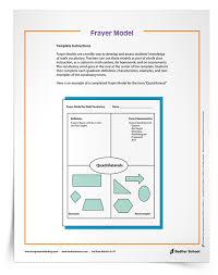 Frayer Model Template Editable Frayer Model Math Printable Sinma Carpentersdaughter Co