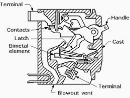 miniature circuit breakers (mcbs) for beginners Mcb Wiring Diagram Pdf internal view of a thermal circuit breaker mcb wiring diagram pdf