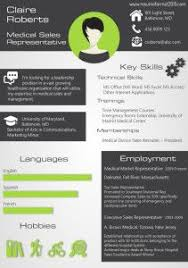 Resume Format 10 Most Successful Resume Format 2015 Samples