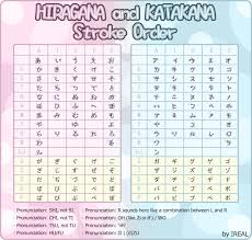 Hiragana Chart With Stroke Order Pdf Stroke Order Hiragana And Katakana By Kaoyux On