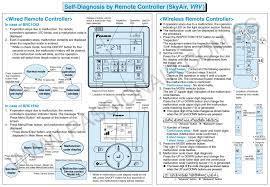 daikin aircon error codes guide to