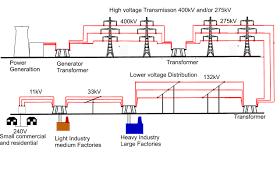 wiring diagram for control transformer on wiring images free 480v To 120v Transformer Wiring Diagram wiring diagram for control transformer 15 ac transformer diagram furnace transformer wiring diagram 480v to 120v control transformer wiring diagram