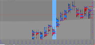 Sierra Chart Order Flow Sierra Chart Footprint Chartbooks Chartbooks Sierra Chart