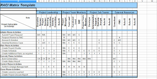 Raci Chart Template Excel 35 Veracious Raci Diagram Template Excel