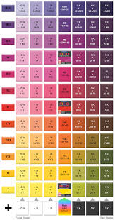 Color Blending Chart Jewelry Making Article Blending Fimo Polymer Clay Colors