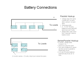 camper battery wiring diagram wiring diagram schematics battery wire diagram