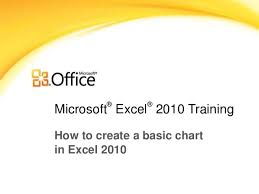 Excel 2010 Training Presentation How To Create A Basic Chart