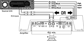 wiring diagram for car amps the wiring diagram 2 channel amp wiring diagram nodasystech wiring diagram