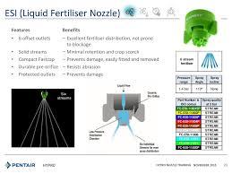 Hypro Nozzles Ppt Download