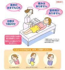 頻 尿 治し 方
