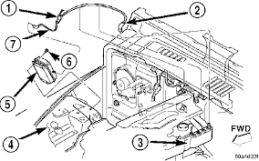 2003 wrangler climate control problems jeep wrangler forum yes you ll have to remove the air box connected at the throttle body here is the 4 cylinder diagram roughly the same one as the 4 0
