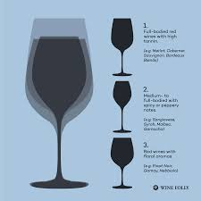 Wine Glass Size Chart How To Choose The Right Wine Glasses For You Wine Folly