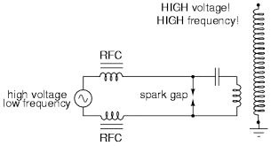"lessons in electric circuits volume ii ac chapter 9 several options exist for ""exciting"" the primary circuit the simplest being a high voltage low frequency ac source and spark gap figure below"