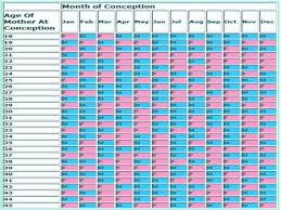 Chinese Birth Gender Chart 2013 Www Bedowntowndaytona Com