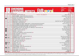 Ketsia Hits The Billboard Charts K Trainentertainments Blog