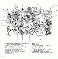 audi s4 engine diagram wiring diagram operations audi engine diagram wiring diagram insider 2014 audi s4 engine diagram 1997 audi a6 quattro engine