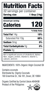 Nutrition Facts Dignity Coconuts