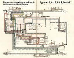 1983 porsche 911 wiring diagram wire center \u2022 1983 porsche 944 fuse box diagram 1983 porsche 911 wiring diagram also porsche 911 wiring diagram on rh onzegroup co 1968 porsche 912 wiring diagram wiring harness wiring diagram