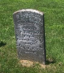 Lucinda Foreman (Stone) (1792 - 1874) - Genealogy