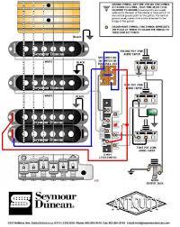 seymour duncan hss wiring seymour image wiring diagram hss wiring hss auto wiring diagram schematic on seymour duncan hss wiring