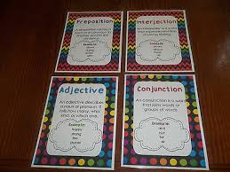 8 Laminated Parts Of Speech Classroom Anchor Chart Posters
