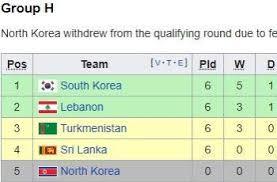 Jadwal 2 pertandingan tersisa timnas indonesia di kualifikasi piala dunia 2022, semua disiarkan langsung sctv. W Bljcy13se8fm