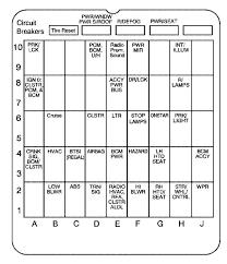 buick century fuse diagram data wiring diagrams \u2022 1998 buick century fuse panel diagram buick century 2004 2005 fuse box diagram auto genius rh autogenius info 1998 buick century fuse