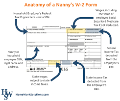 A Nanny Asks Questions About Form W 2