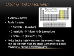 CHAPTER 5.3 GROUPS/FAMILIES & VALENCE ELECTRONS. Elements in a ...