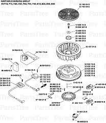 kohler command pro 27 wiring diagram kohler image kohler courage wiring diagram kohler image wiring on kohler command pro 27 wiring diagram