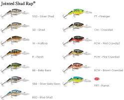 Rapala Shad Rap Dive Chart Crazy Fisherman Rapala Depth Fish Species Chart Part 2