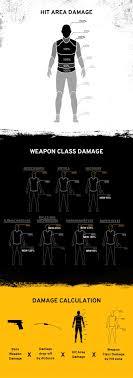 Pubg Weapon Stats Spreadsheet For Update 12 Pubattlegrounds