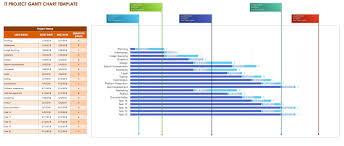 Free Project Calendar Templates Smartsheet