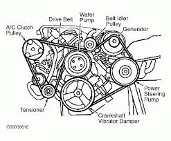 2000 lincoln ls engine diagram 2000 lincoln ls serpentine belt rh diagramchartwiki 2005 mercury grand marquis belt diagram 1992 mercury grand marquis