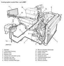 p38 engine diagram p38 diy wiring diagrams thermostat switches on gems 4 6 international forum lr4x4 description share this post range rover p38 engine diagram