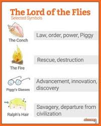 lord of the flies vocabulary definitions lord and number lord of the flies charts