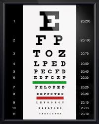Eye Chart Poster Free