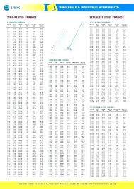 Garage Door Extension Spring Chart Torsion Spring Garage Door Calculator Callcharles Co